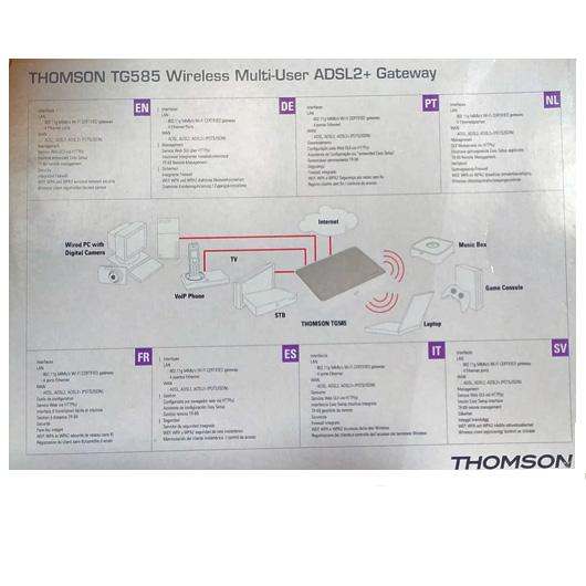 modem TG585